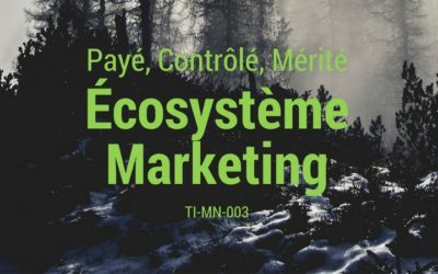 Écosystème Marketing : Contrôlé, Payé et Mérité