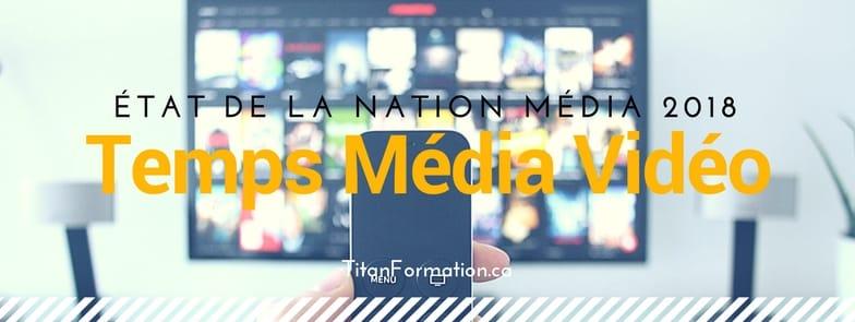 temps média vidéo 2017